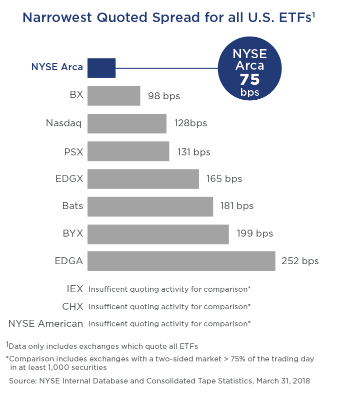 a comparison between the nyse and nasdaq Wht is the difference between nyse and nasdaq everything you wanted to know about nyse and nasdaq.